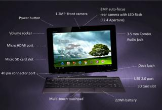 ASUS Transformer Prime Tablet: First Tab With Nvidia Tegra 3 quad-core CPU